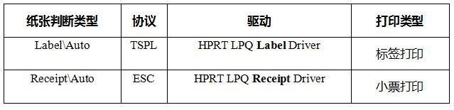 汉印LPQ系列打印机操作手册及常见问题解答  第6张